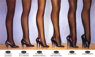 Какие туфли на каблуке купить  - Shoptema.ru a23fcaa1d5cb7