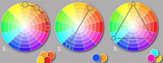 Разноцветная весна 2014: правильные цветовые сочетание цвета
