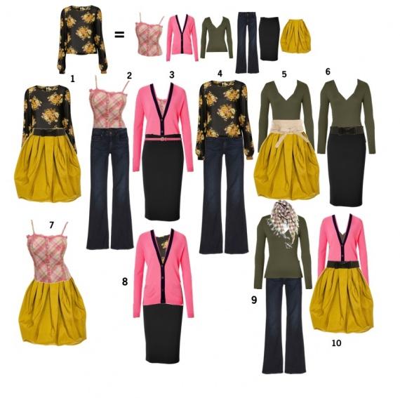 Как создать свой гардероб