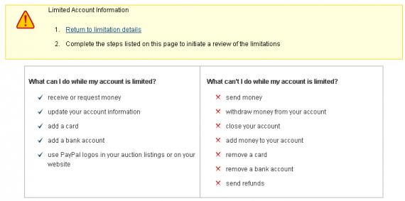 Ограничен доступ к счету на PayPal? Ознакомьтесь с подробным руководством по разблокировке список документов